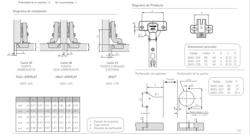 Consulta para instalaci n de bisagras de cazoleta m en 2019 pinterest instalacion - Bisagras de cocina ...