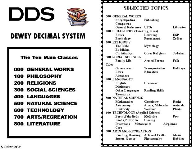 difference between library of congress system and dewey decimal system