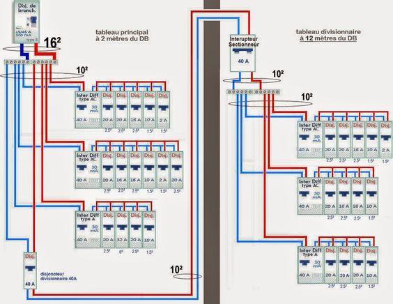 Schema De Cablage Tableau Divisionnaire Tableau Electrique Triphase Tableau Electrique Maison Tableau Electrique