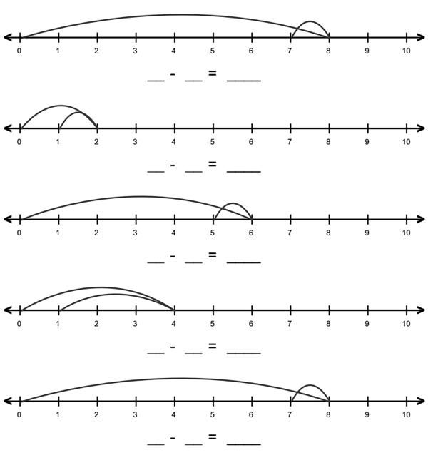 1st Grade Math   first grade number line math worksheet ...