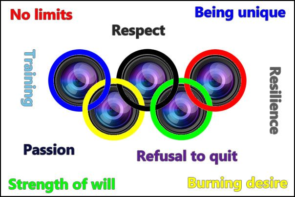 Success as a professional photographer has a lot in common with success as an Olympian athlete, and there are at least 9 skills and qualities we can apply from the sports world to the professional photography business...