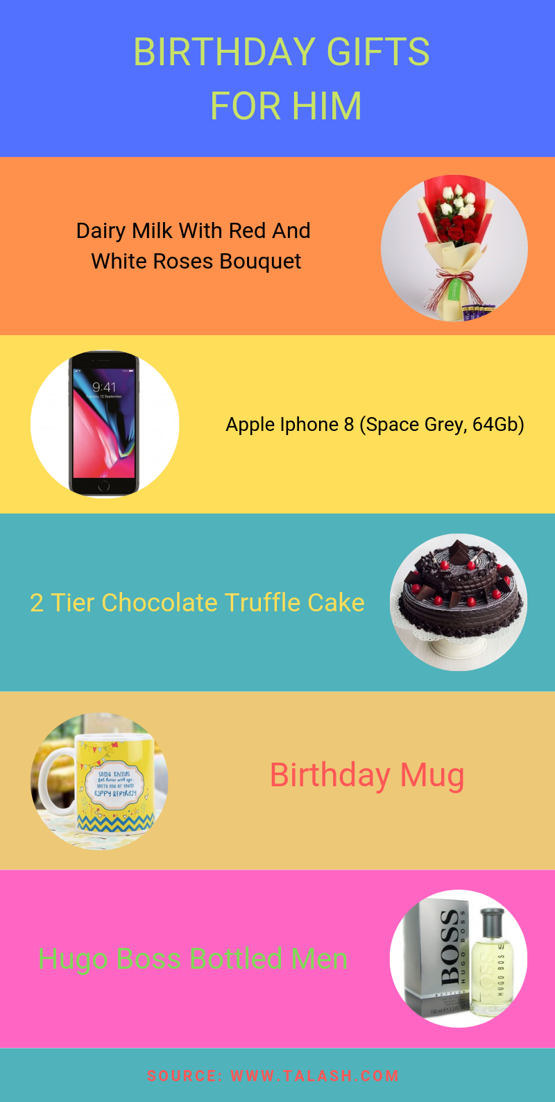 Get A Special Birthday Gifts For Him Online And Celebrate