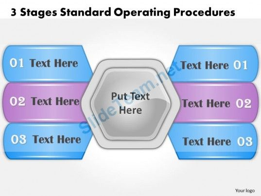 Business Ppt Diagram  Stages Standard Operating Procedures