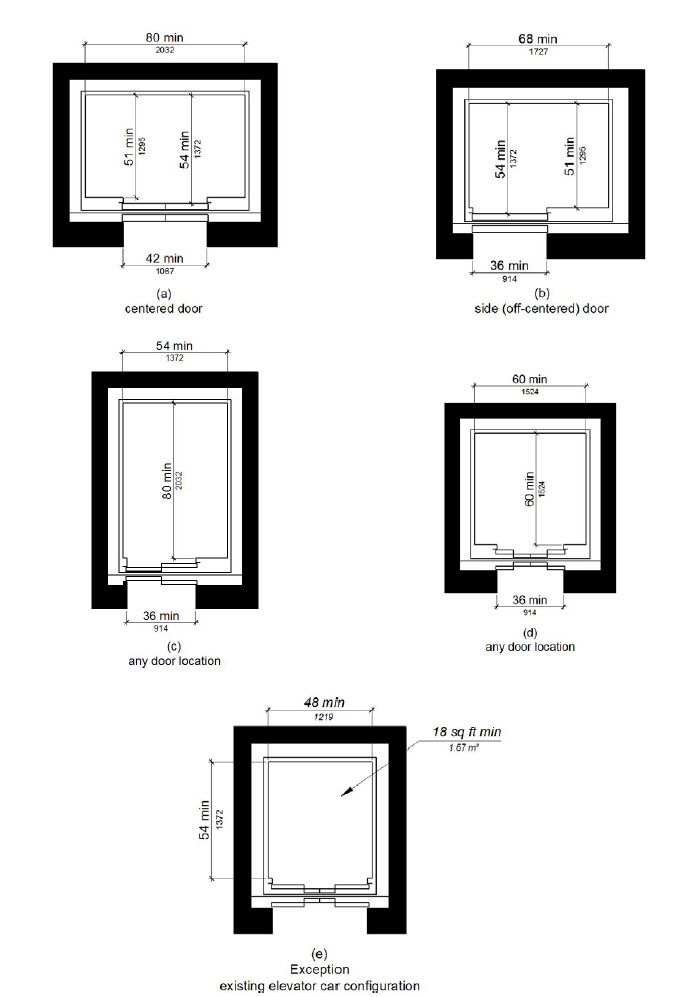 Endoscopy Room Layout Dimension: Image Result For Guest Room Hotel Door Dimension