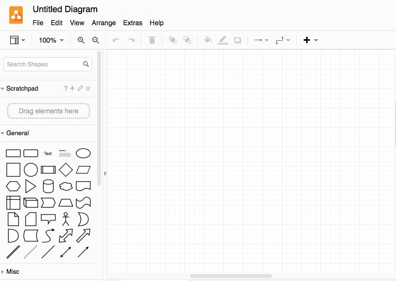 Draw Io Org Chart Flow Chart Free Online