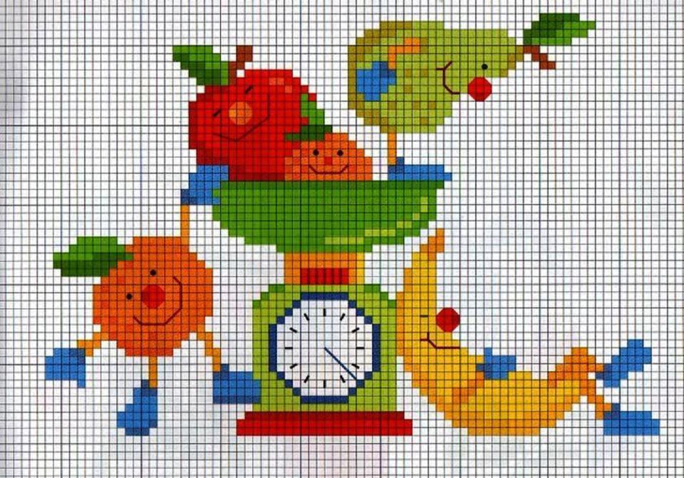 Pin von Фёдорова auf Bышивка фруктов и овощей. | Pinterest | Küche