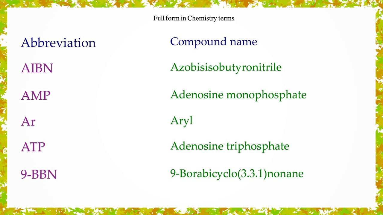 Abbreviations and Compound names in Chemistry terms 1 in