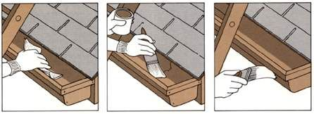 Outdoor Rot Wood Based Epoxy Products To Repair And Resist Wood Rot Gutter Repair Repair Log Homes