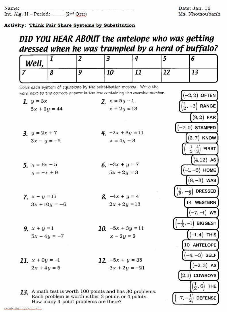 Periodic Table Puzzle Worksheet Answers Best Of Periodic Table Of Elements Worksheet Crossword Puzz In 2020 Word Problem Worksheets Secondary Math Systems Of Equations