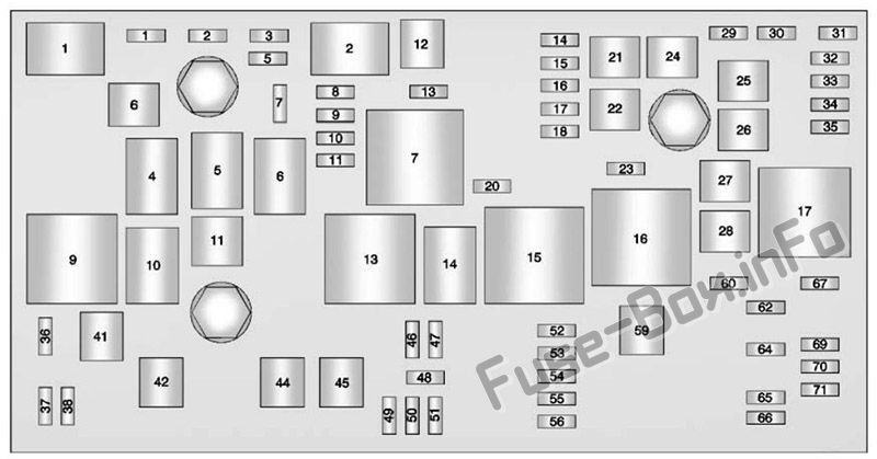 under-hood fuse box diagram: buick lacrosse (2013, 2014, 2015, 2016) | fuse  box, buick lacrosse, impala  pinterest