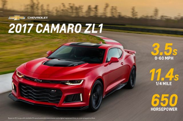 2017 Chevrolet Camaro Zl1 Performance Numbers Red Camaro Zl1 Chevrolet Camaro