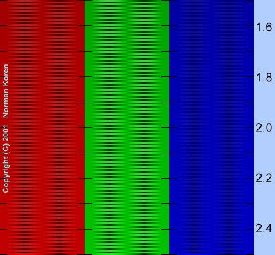 Color Gamma Chart To Help Adjust Gamma Settings On Your Monitor