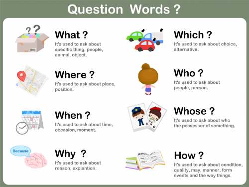Question Words Free Poster Word Free Autism Classroom