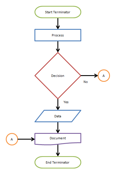 nice basic road map