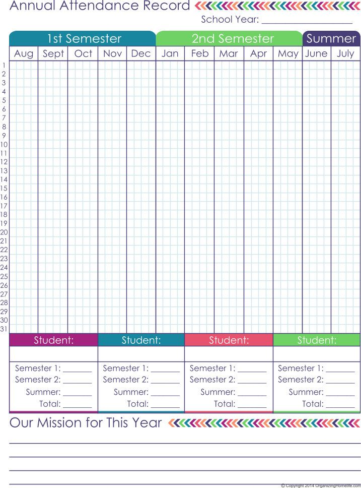 Detailed Planning Printables Are Included In This Homeschool