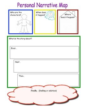 personal narrative writing graphic organizer