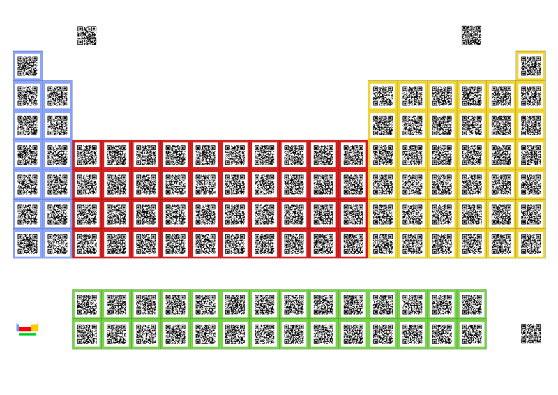 The periodic table of qr what element would qr stand for qr the periodic table of qr what element would qr stand urtaz Image collections