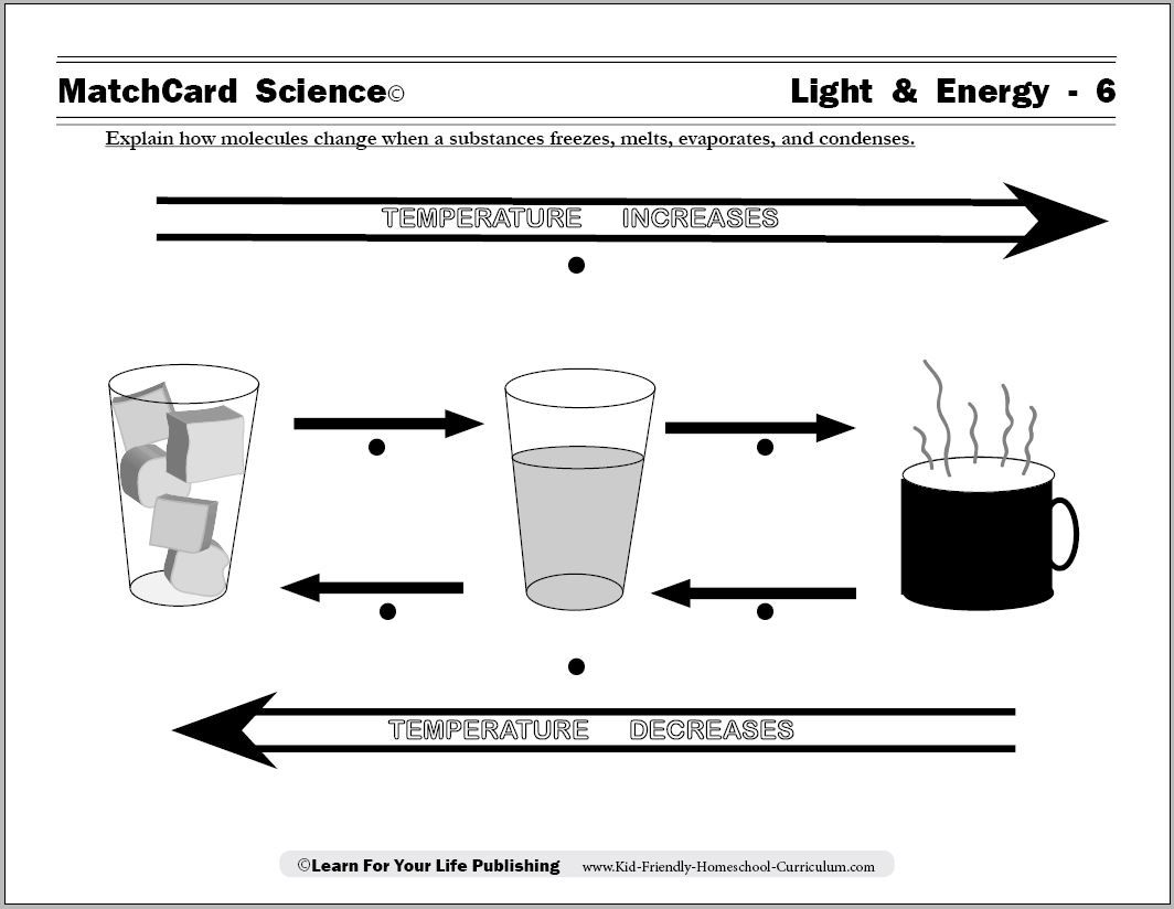 medium resolution of Evaporation and Condensation   Evaporation
