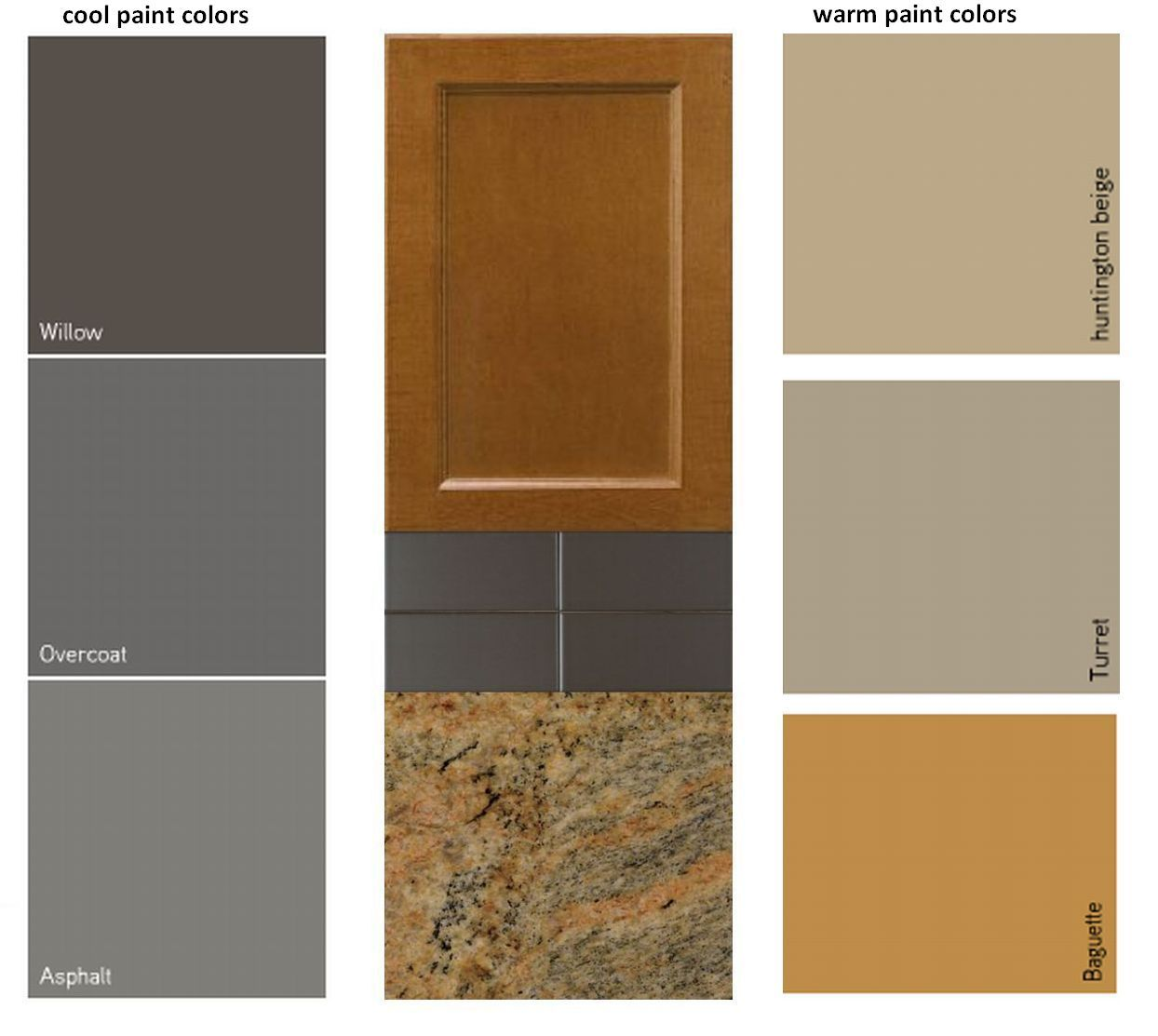 Grey tones with brown cabinets (kitchen)   Kitchen paint ... on What Color Granite Goes With Maple Cabinets  id=57411