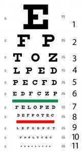 cc25a07fce2e The Importance of Regular Eye Exams