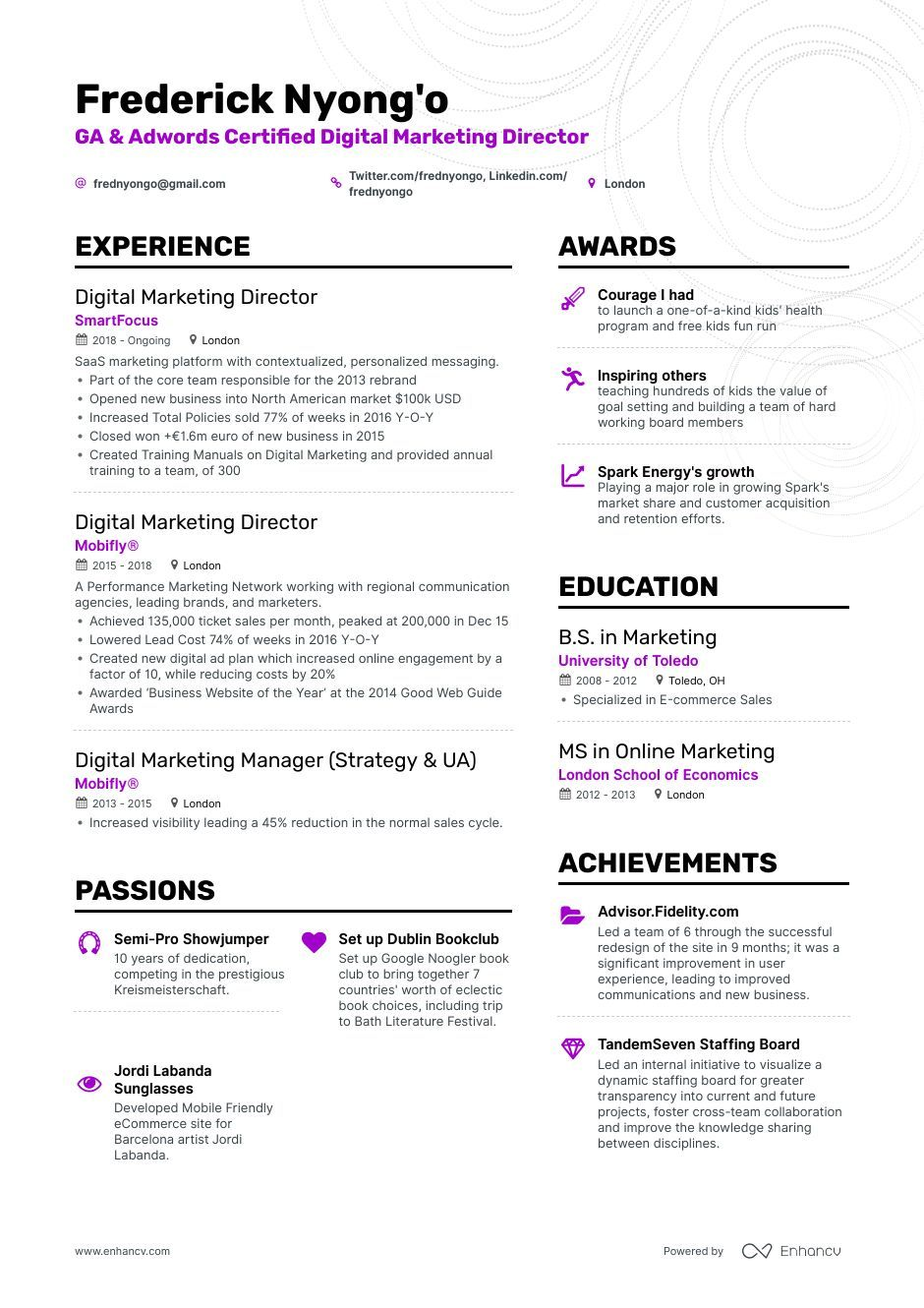 We Analyzed 1000s Of Digital Marketing Director Resumes And Talked