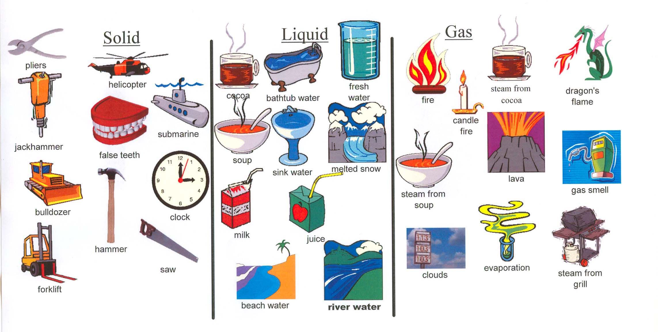 solid liquid gas examples to show examples of the 3 states of rh pinterest com solid liquid gas clipart black and white Examples of Solid Matter