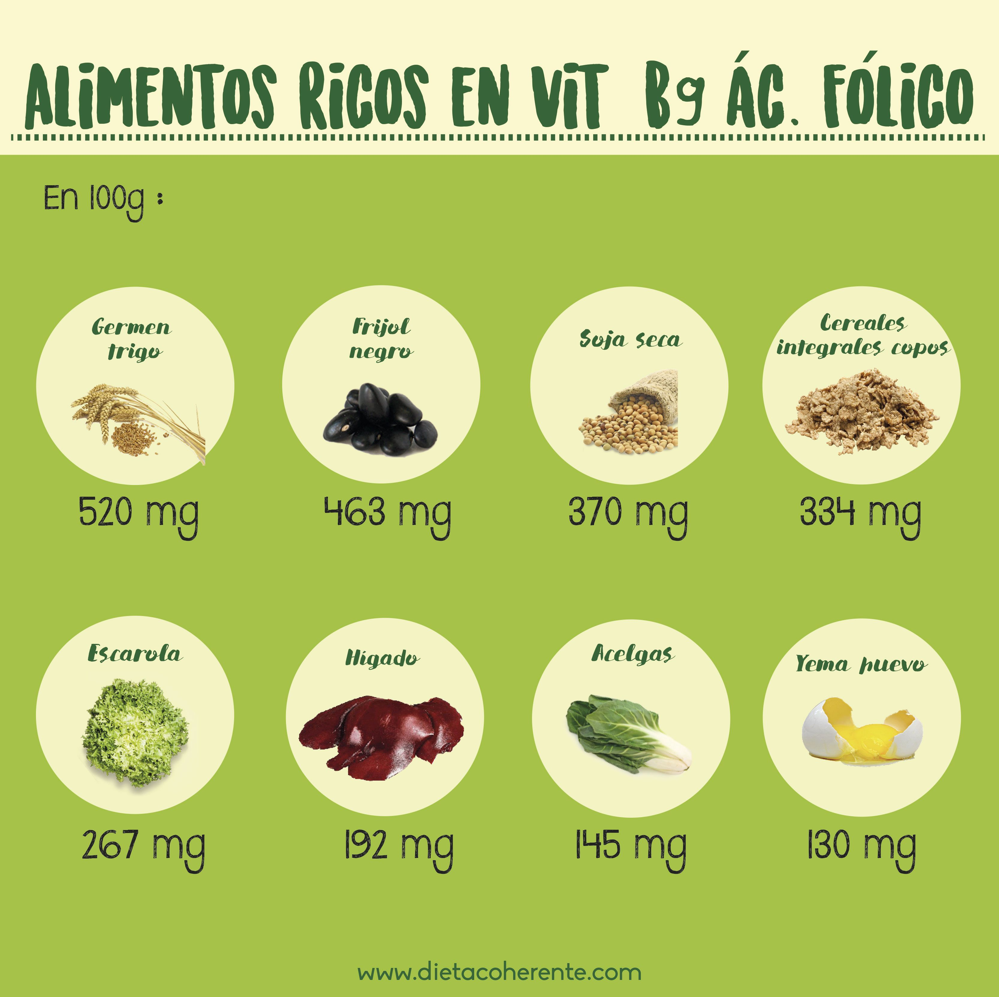 alimentos vitamina b6 tabla