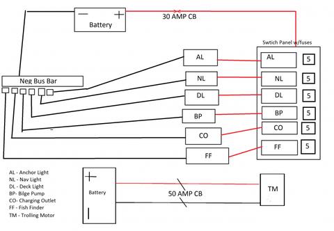 boat wiring diagram kib viewed 438 times. Black Bedroom Furniture Sets. Home Design Ideas