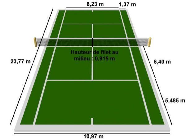 Dimensions d\'un Court de Tennis   Vêtements et accessoires ...