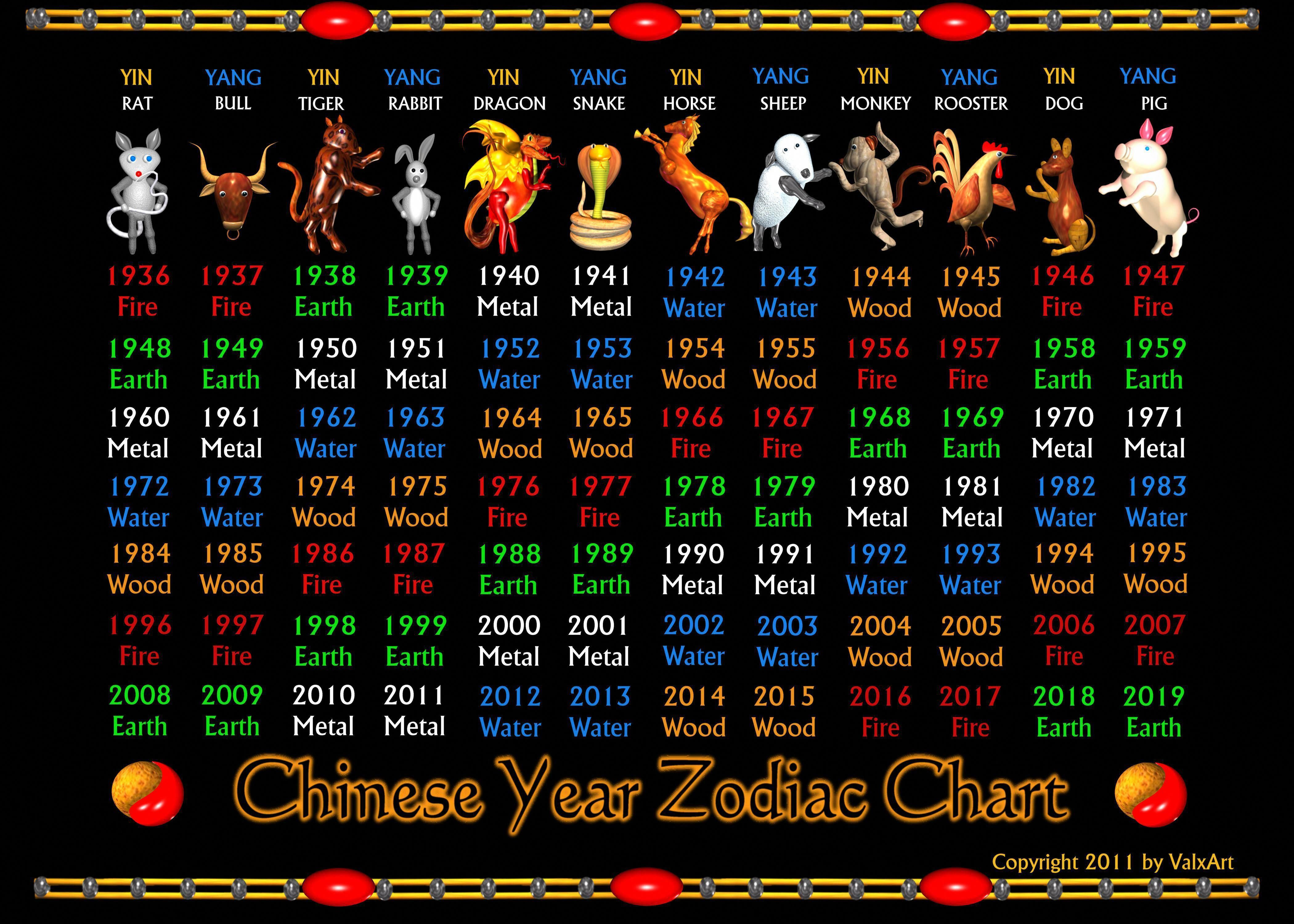10+ 2011 year of the rabbit forecast the horse english edition information