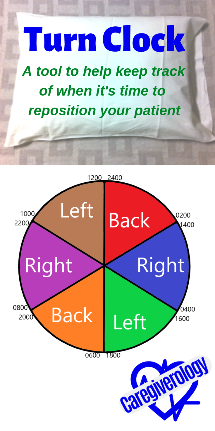 this is a tool called a turn clock it is used to keep track of when it is time to reposition your patient to help prevent bed sores when they are on  [ 735 x 1470 Pixel ]