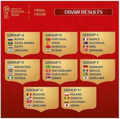 2018 FIFA World Cup Russia Match Schedule......