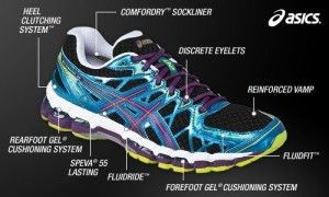 hot sale online 8e170 3330b Best running shoes for flat feet