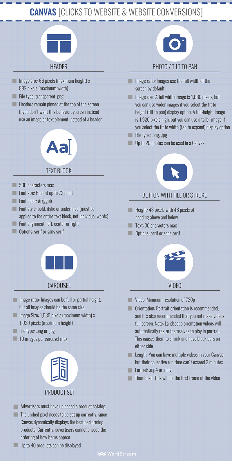 Ultimate Facebook Ad Types Cheat Sheet (With images