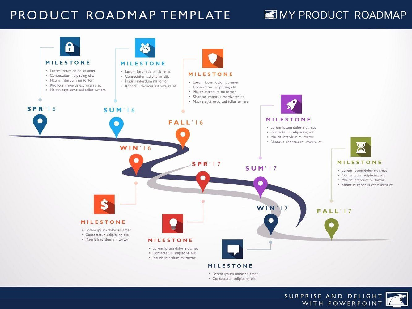 Road Map Powerpoint Template Free Luxury Product Roadmap Template