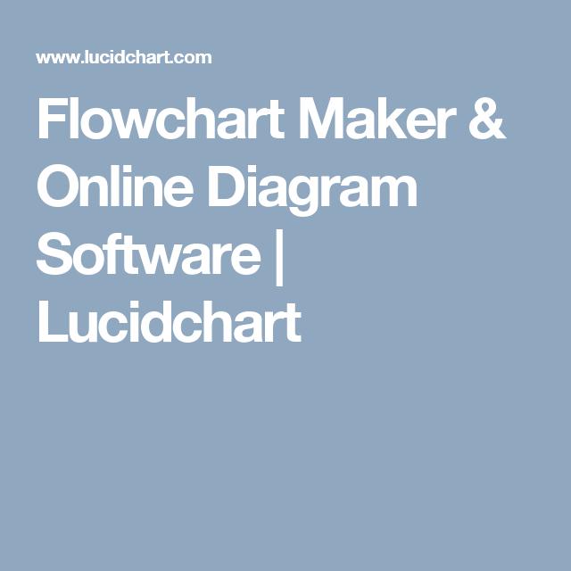 Flowchart maker online diagram software lucidchart ux flowchart maker online diagram software lucidchart ccuart Choice Image
