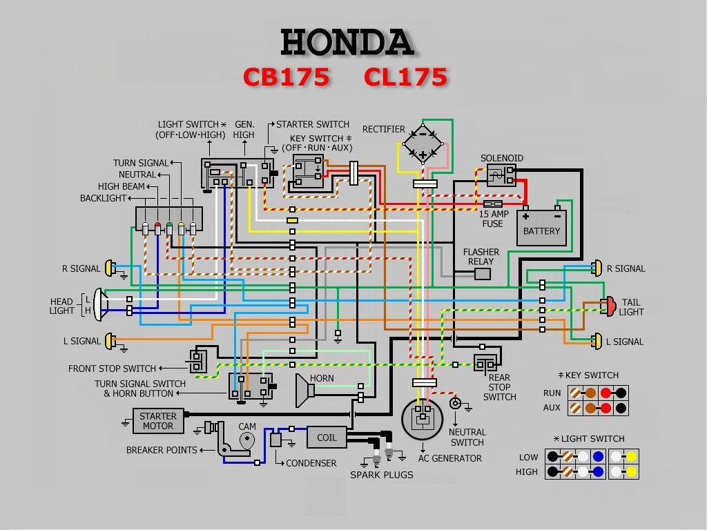 honda cd175 wiring diagram | motorcycle wiring, electrical wiring diagram, electrical  diagram  pinterest