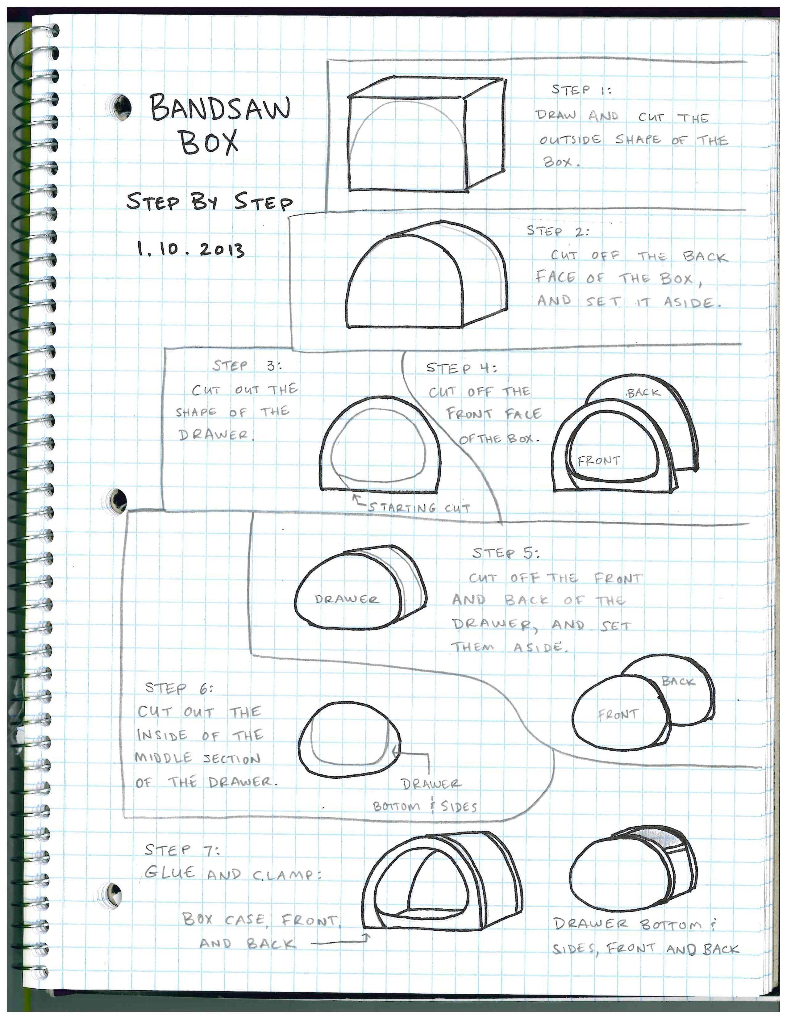bandsaw boxes diagram electrical wiring diagram symbols rh r2lr1l4r lake victoria info