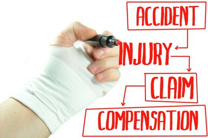 how to file injury claims