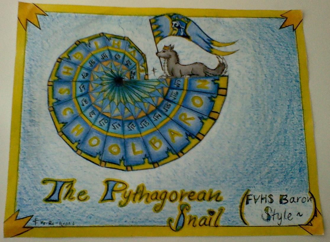 Pix For Gt Creative Pythagorean Spiral