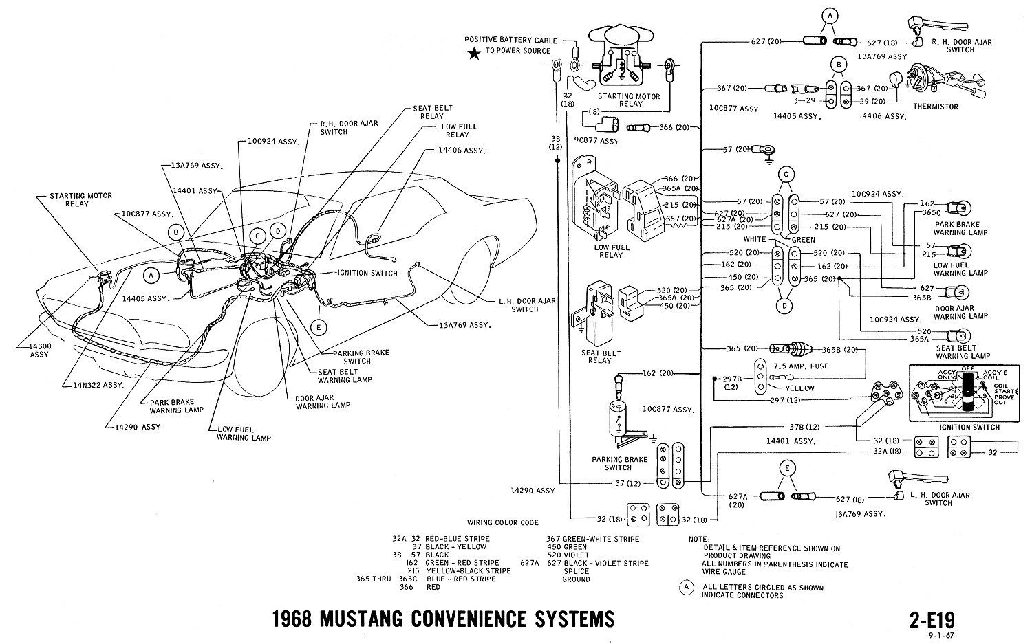 Haynes Wiring Diagram Legend Bookingritzcarlton Info Diagram 1968 Mustang Mustang
