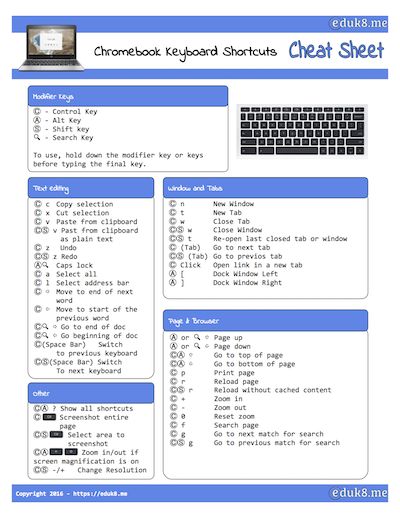 Use This Free Chromebook Keyboard Shortcuts Cheat Sheet To Help You Master The Keyboard On Your Google Chr Keyboard Shortcuts Chromebook Computer Shortcut Keys