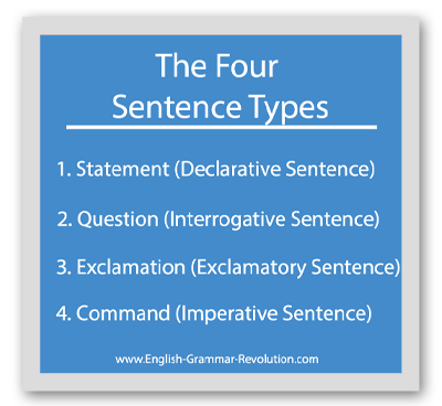 There are four sentence types that you should know learn what they there are four sentence types that you should know learn what they are and how to diagram them ccuart Gallery