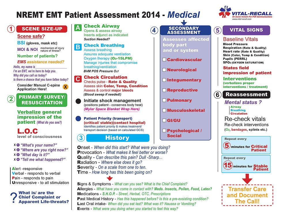 Image Result For Medical Assessment Emt Cheat Sheet  EmtMedic