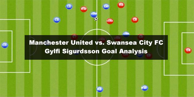 Goal analysis and Tactical Breakdown: http://coachestrainingroom.com/manchester-united-vs-swansea-city-fc-2nd-january-2016-gylfi-sigurdsson-goal-analysis/