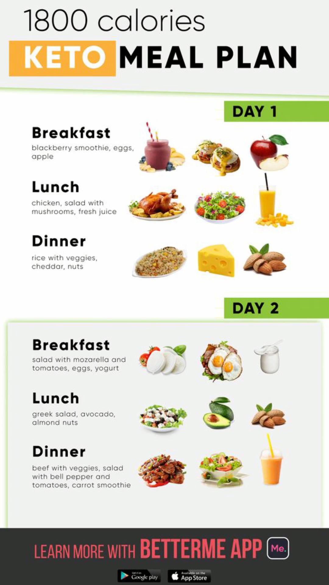 Photo of Individueller Trainings- und Speiseplan für effektiven Gewichtsverlust!