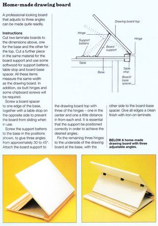 How To Make A Home Made Drawing Board From The Book The Calligraphy Handbook Drawing Board Diy Easel Drawing Desk