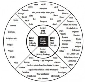 """Webb, Norman L. and others. """"Web Alignment Tool"""" 24 July"""