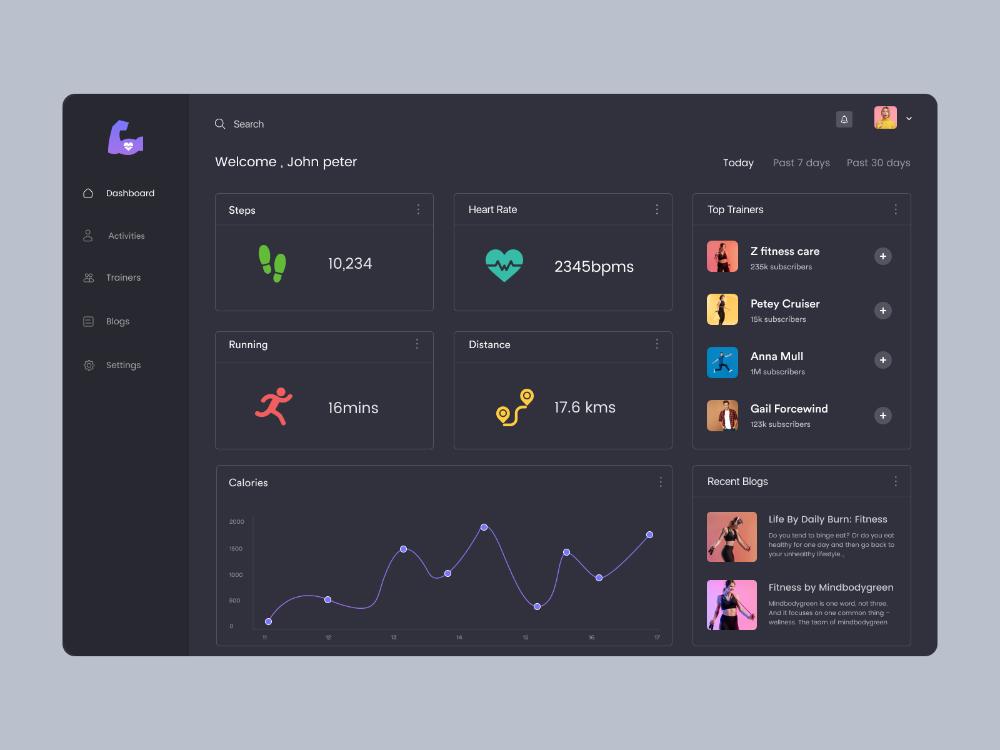 Dashboard Fitness App Workout Apps App Design Inspiration Dashboard Design