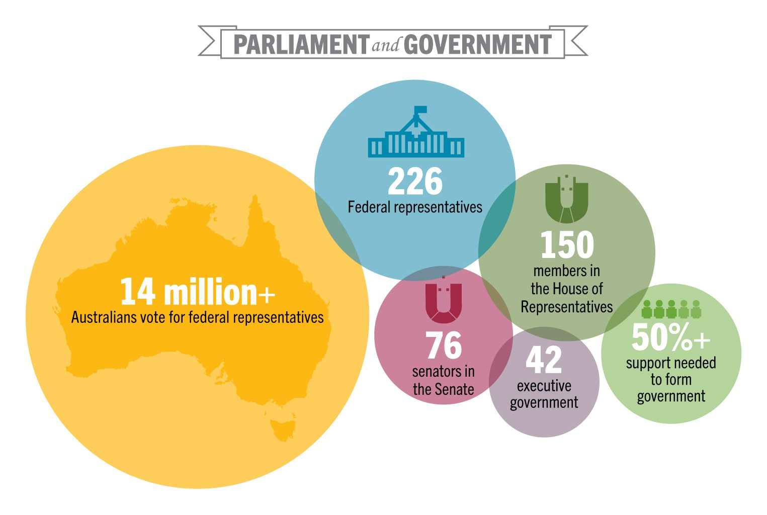 Parliamentin Some Countries Great Britain For Example The Group